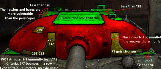 Tutos et liens utiles - Page 4 Is-3-turret-armor