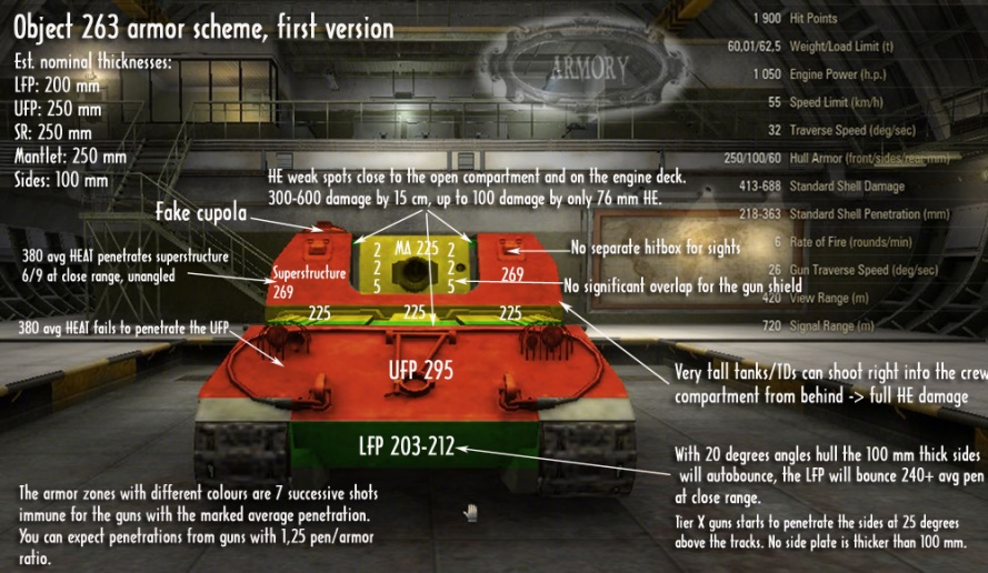 Object 263 armor scheme