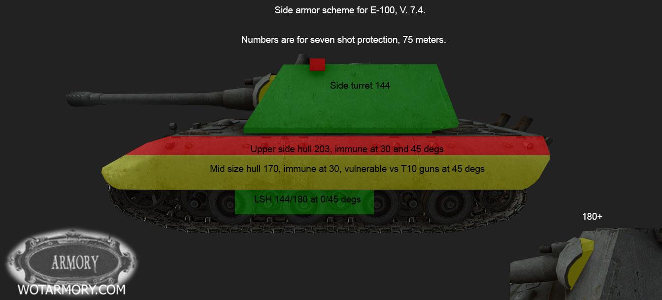 E100 Weak Spots  Tancuri Germane  FORUM WoTRomaniaro