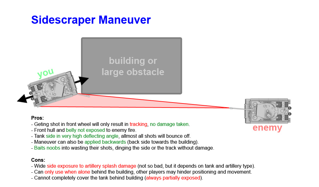 http://wotarmory.files.wordpress.com/2012/07/skyscraper-maneuver.jpg