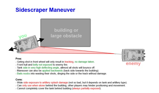 http://wotarmory.files.wordpress.com/2012/07/skyscraper-maneuver.jpg?w=549&h=321