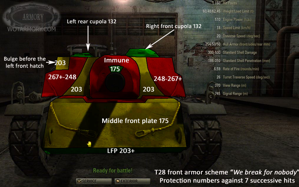 We Break For Nobody The T28 Tank Destroyer Wot Armory