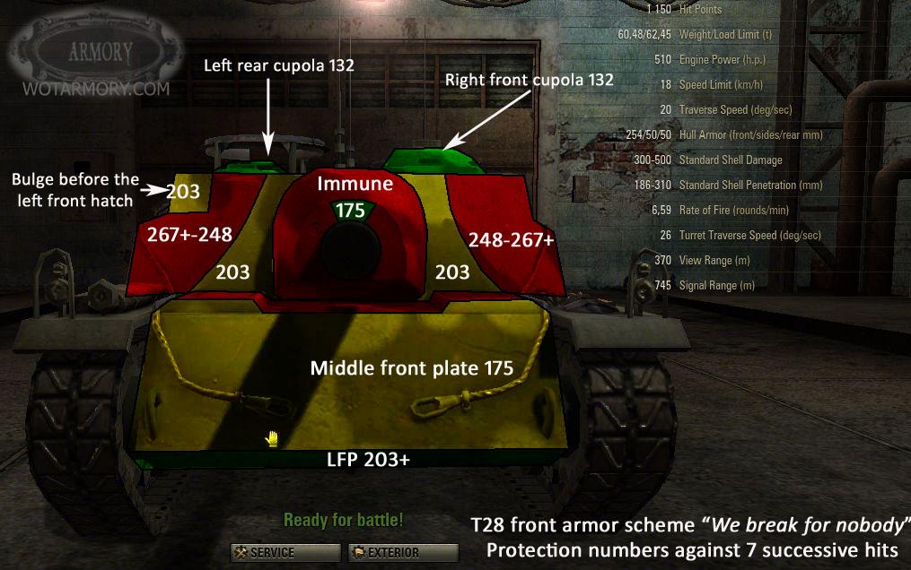 Подвижность T28 очень сильно пострадала, видно из-за усиленного бронирования лба.
