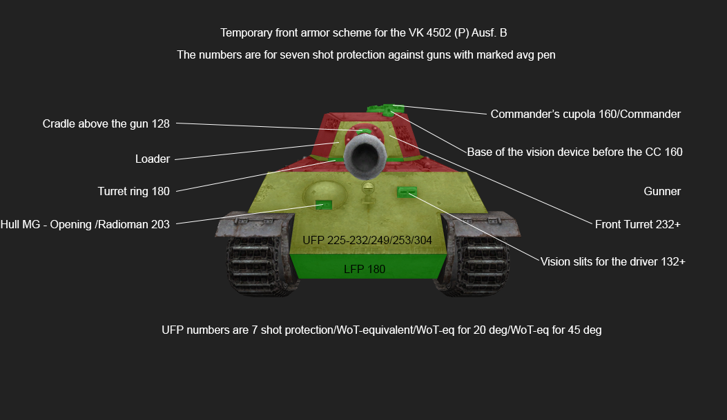 vk-4502-b-front-armor-scheme.png
