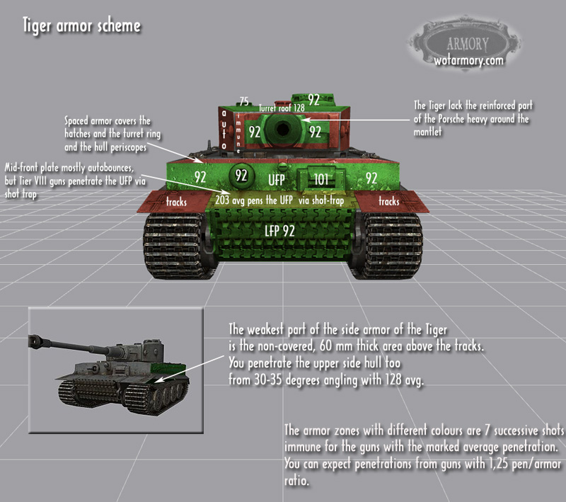"""yes...another """"wtf what piece of ****"""" the tiger is thread. - Heavy Tanks - World  of Tanks official forum - Page 2"""
